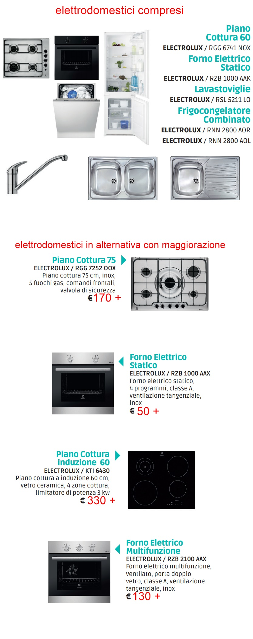 scheda_elettrodomestici_cucina_promo_electrolux