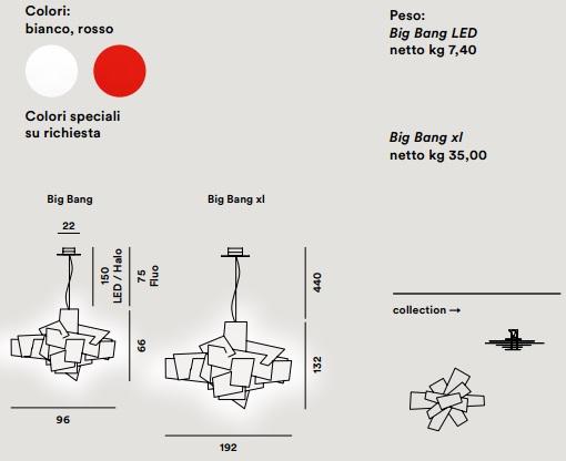 big bang lampada a sospensione foscarini. Black Bedroom Furniture Sets. Home Design Ideas